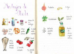 andajos tipicos de ubeda, receta ilustrada, ubeda, gastronomia ubeda